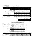 Prü fzertifikat Erstmuster MFU - HS-Technik - Page 2