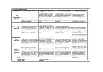 presentation assignment rubric