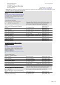 VCAM Full listing phone - University of Melbourne - Page 3