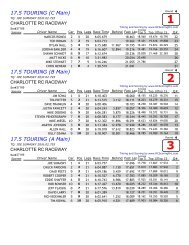 Port Charlotte Results - fseara