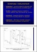 Normy a technická dokumentace - Page 7