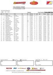F.CHALLENGE ITALIA Free Practice Results FINALI MONDIALI ...