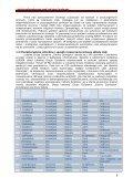 Lokalna Strategia Rozwoju dla obszaru Lokalnej ... - Skierbieszów - Page 6