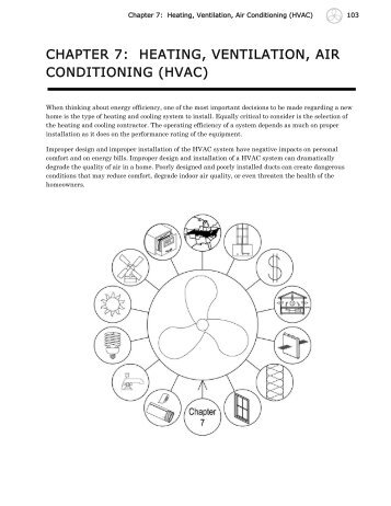 CHAPTER 7: HEATING, VENTILATION, AIR CONDITIONING (HVAC)