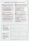 PNEUMATIC ACTUATOR - HANS KOHLE Pneumatik - Page 4