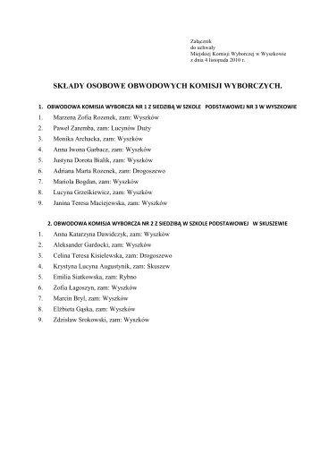 Składy osobowe Obwodowych Komisji Wyborczych