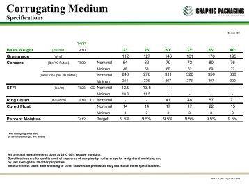 Corrugating Medium Product Profile - Graphic Packaging