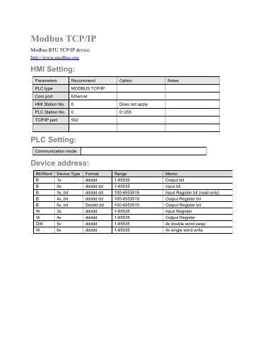 Modbus RTU TCP/IP