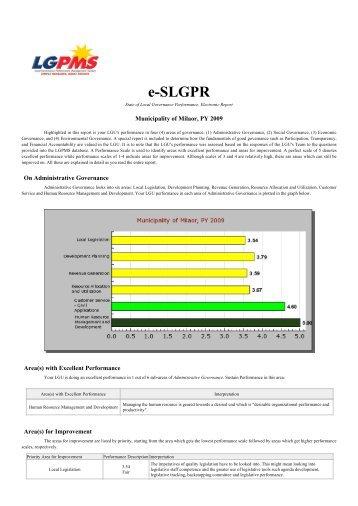 LGPMS_CamSur_Milaor_SLGPR.pdf - DILG Regional Office No. 5