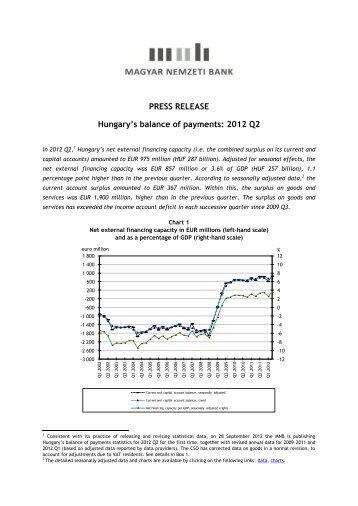 Hungary's balance of payments: 2012 Q2 - Magyar Nemzeti Bank
