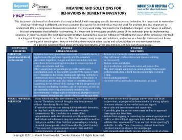 MEANING and SOLUTIONS for BEHAVIOURS in DEMENTIA_ ... - GiiC