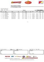F.CHALLENGE N.A. Test Results FINALI MONDIALI FERRARI