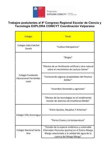 Trabajos postulantes al 8º Congreso Regional ... - Explora.ucv.cl