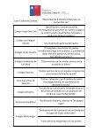 Trabajos postulantes al 8º Congreso Regional ... - Explora.ucv.cl - Page 3
