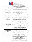 Trabajos postulantes al 8º Congreso Regional ... - Explora.ucv.cl - Page 4