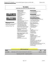 TK-5710/5810 VHF/UHF - Secom Systems, Inc