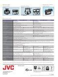 Zusatzinfos (PDF) 429 KB - PVO GMBH - Page 4
