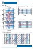 Series TM44 Turbine Flow Meter - Page 4