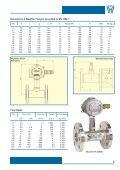 Series TM44 Turbine Flow Meter - Page 5