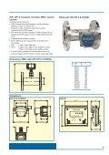 Series TM44 Turbine Flow Meter - Page 7