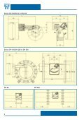 Flow measurement of Liquids and Gases - Page 4