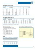 Flow measurement of Liquids and Gases - Page 5
