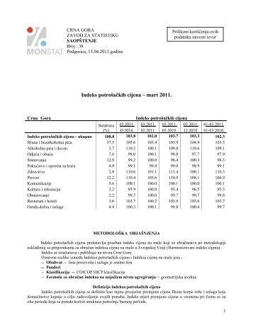 Indeks potrošačkih cijena – mart 2011. - Monstat