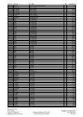 Preisliste 01.09.2011 Gruppe 4.pdf - Heimtiereck Heinz - Seite 2