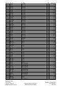 Preisliste 01.09.2011 Gruppe 4.pdf - Heimtiereck Heinz - Seite 3