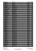 Preisliste 01.09.2011 Gruppe 4.pdf - Heimtiereck Heinz - Seite 4