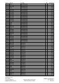Preisliste 01.09.2011 Gruppe 4.pdf - Heimtiereck Heinz - Seite 5