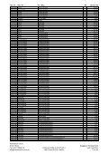 Preisliste 01.09.2011 Gruppe 4.pdf - Heimtiereck Heinz - Seite 7