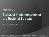 Presentation - East Asia Regional Activities
