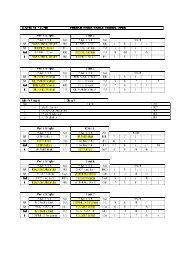 Roll of Honour - Medallists - ITTF