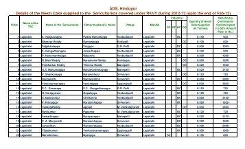 Hindupur - Seri.ap.gov.in