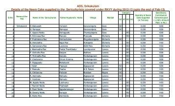 Srikakulam - Seri.ap.gov.in