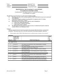 Teacher Self Report Form - Anthony, Texas Independent School ...
