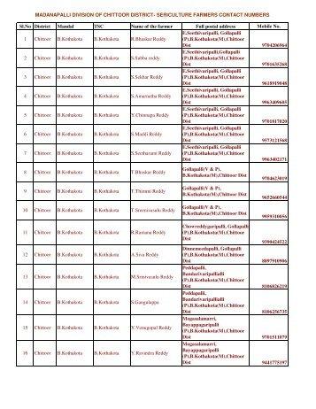 Madanapalli Division - Seri.ap.gov.in