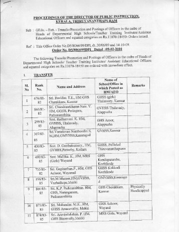 Transfer/Promotion and Postings of Officers in the cadre of Heads of ...