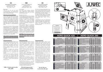 AERO QUICK 420 / AERO QUICK 290 1 1 A B D C C 6E - Juwel
