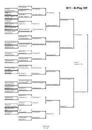 B11 - B-Play Off - Gothia Cup