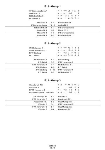 Gruppspel - Gothia Cup