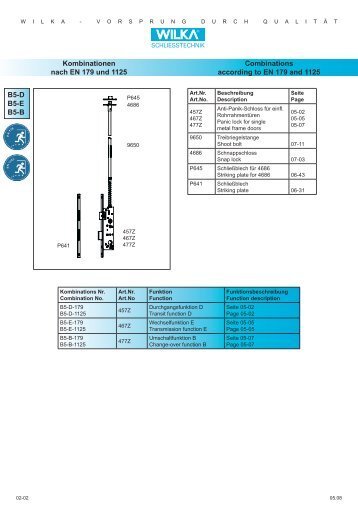 B5-D B5-E B5-B Kombinationen nach EN 179 und 1125 ... - Market