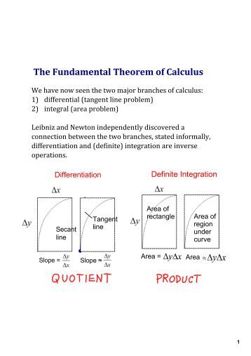 Worksheets Fundamental Theorem Of Calculus Worksheet worksheet 5 2 the fundamental theorem of calculus using the