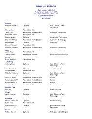 SUMMER 2003 GRADUATES * Cum Laude -- 3.25 - 3.49 ** Magna ...