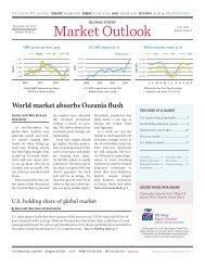 MarketOutlook - US Dairy Export Council