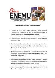 Lista de Comunicações Orais Aprovadas - UFRB