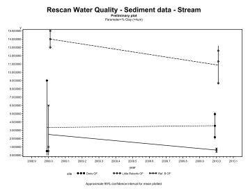 handbook for sediment quality assessment 2005