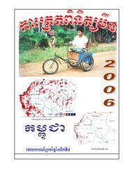 Cambodia - Khmer - Landmine and Cluster Munition Monitor
