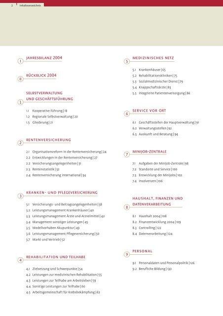 Geschäftsbericht 2004 (PDF/3 MB) - Knappschaft-Bahn-See